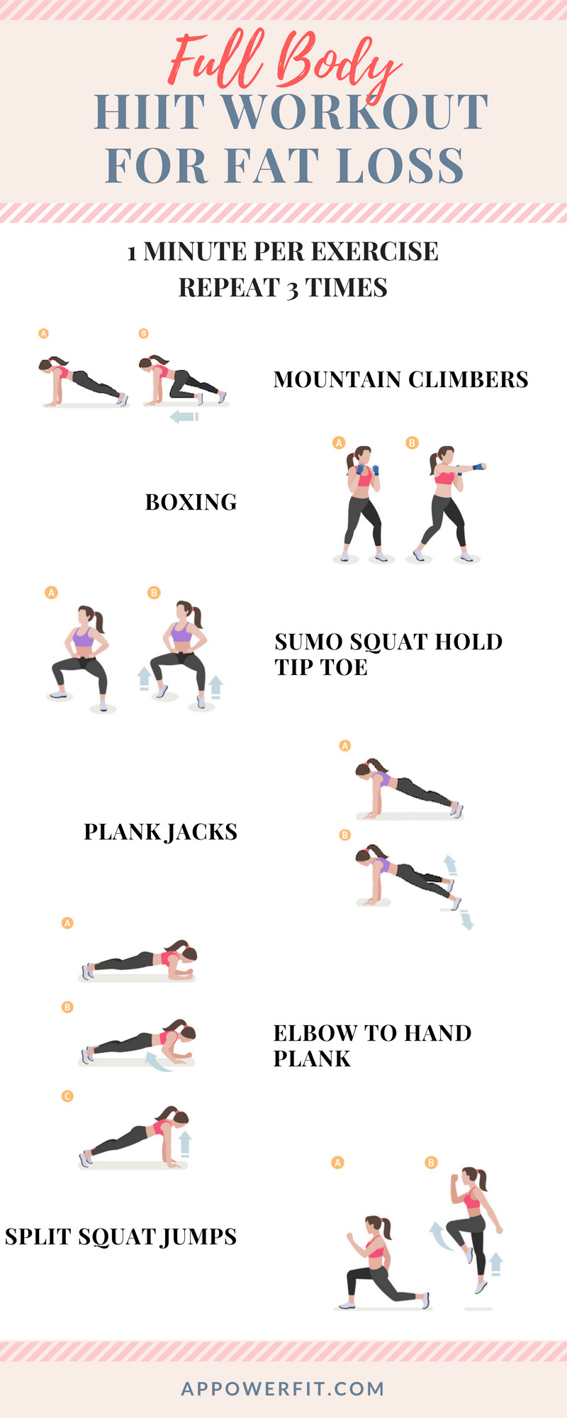 Fat Burning Workout For Men At Home Losing Weight  AP Power Fit HIIT For Fat Loss Full Body At Home HIIT