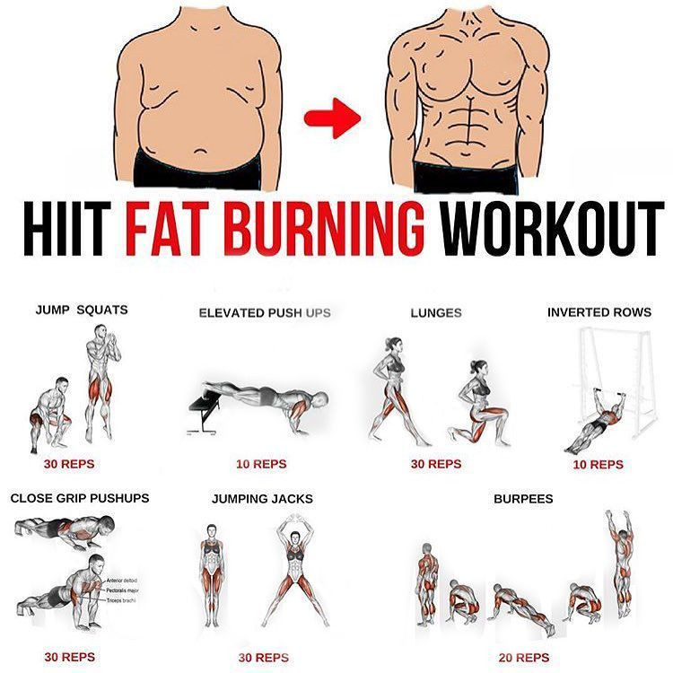 Fat Burning Workout For Men Full Body  Pin by Meetesh Sidapara on Exercise tips