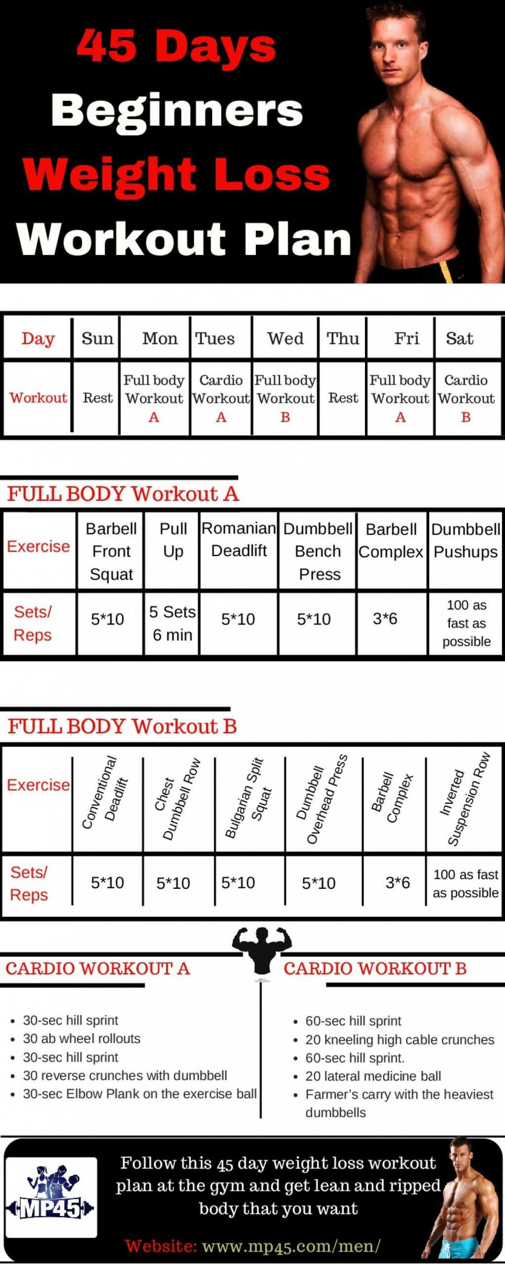 Fat Burning Workout For Men Full Body  Pin on Workouts