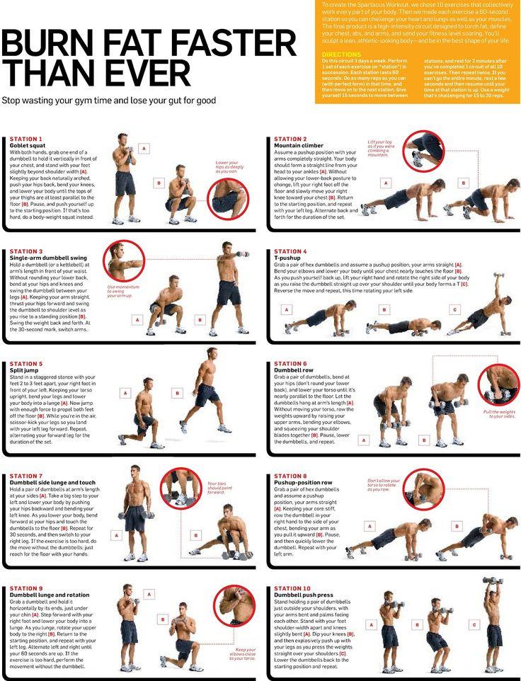 Fat Burning Workout For Men Full Body  Fat Burn Workout Routine For Men