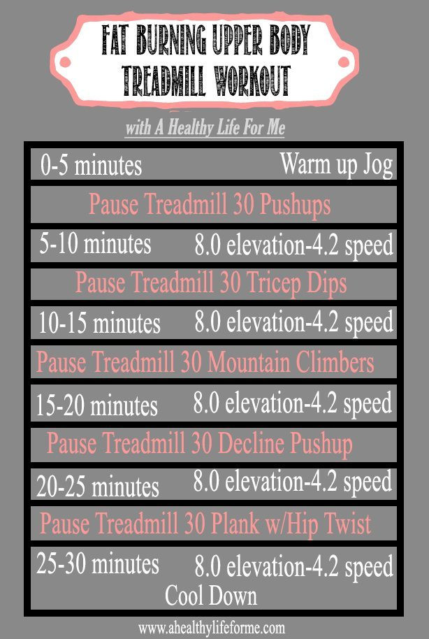 Fat Burning Workout For Men Full Body  Spring into Fitness Full Body Workout A Healthy Life For Me
