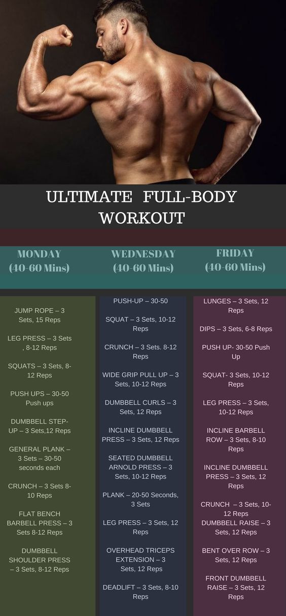Fat Burning Workout For Men Full Body  51 Fat Burning Workouts That Fit Into ANY Busy Schedule