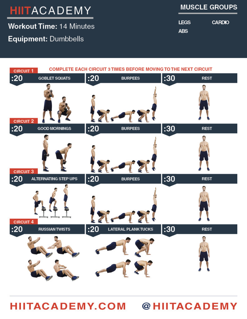 Fat Burning Workout For Men  Fat Burning Exercise Routine For Men Timmy A Sharpe Blog