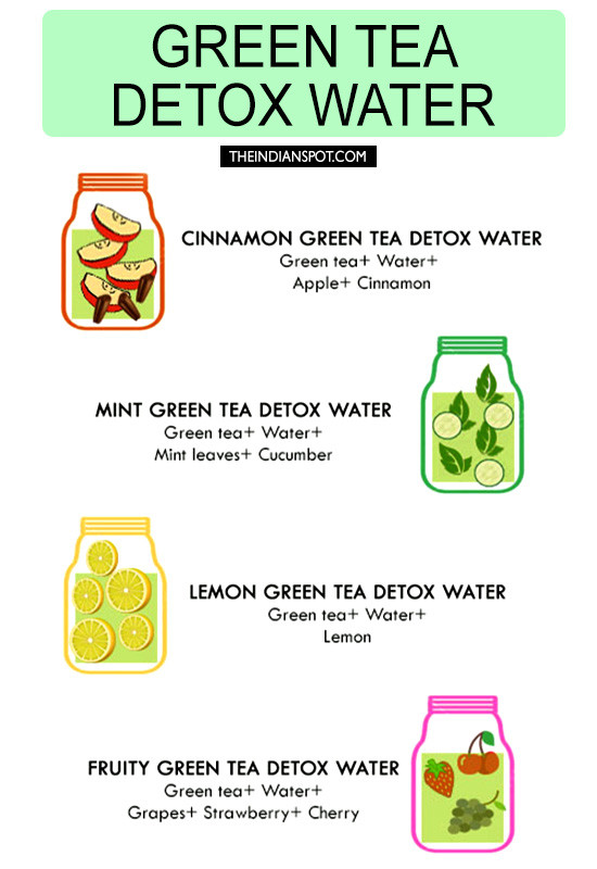 Green Tea Weight Loss Drink Detox Waters  GREEN TEA DETOX WATER RECIPES FOR CLEANSING AND WEIGHT LOSS