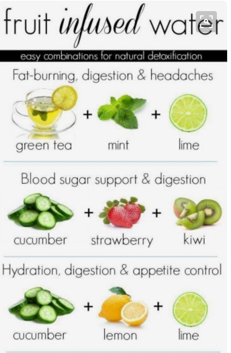 Green Tea Weight Loss Drink Detox Waters  Detox Water binations by Sa Everett Musely