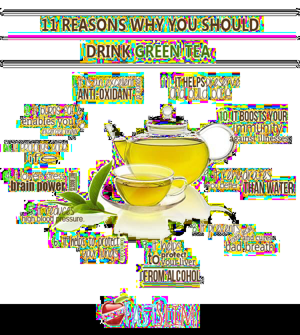 Green Tea Weight Loss Plan  Slimming With Green Tea Fastslim Weight Loss Plan