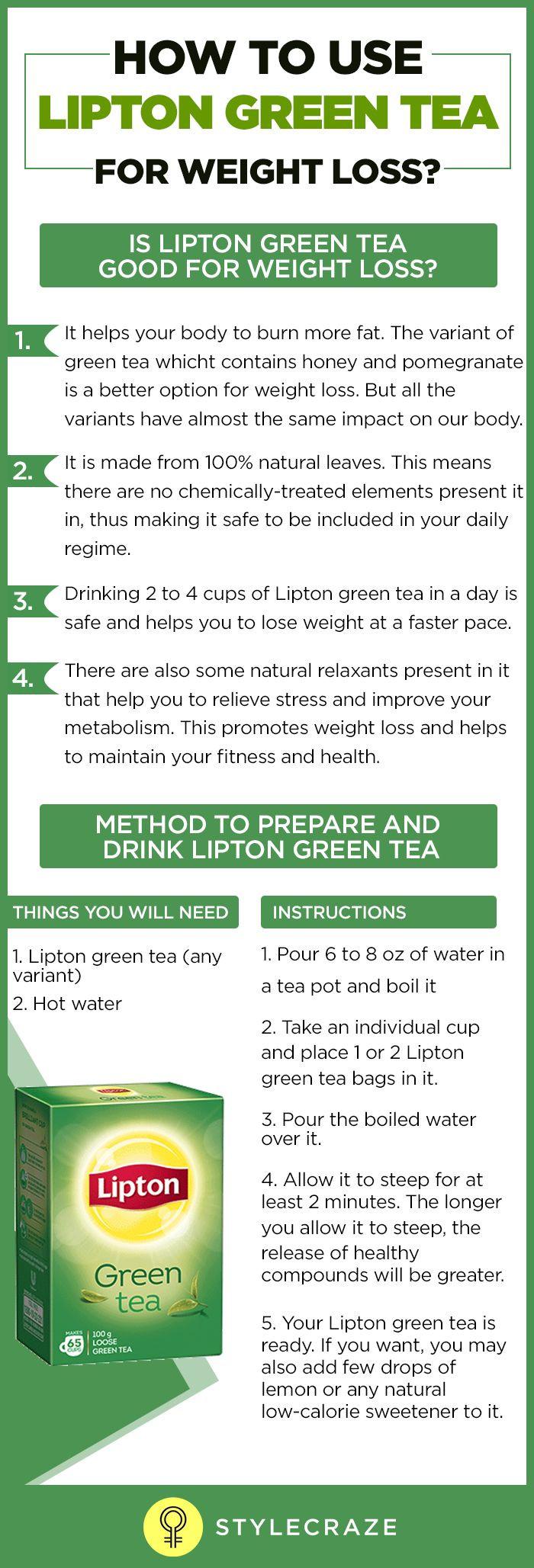 Green Tea Weight Loss Plan  Pin on 21 days