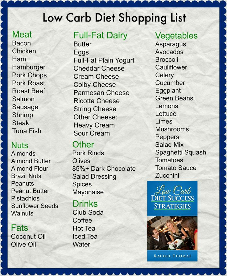 Grocery List For Low Carb Diet  Low Carb Diet Grocery List