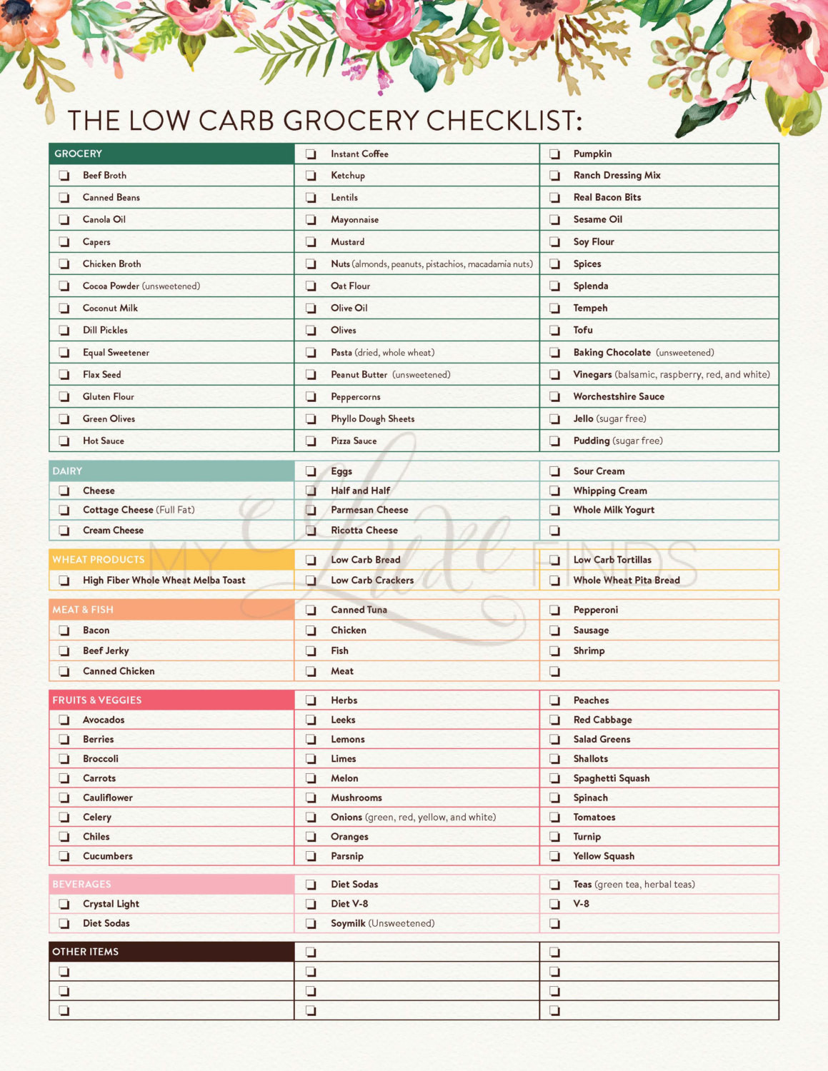 Grocery List For Low Carb Diet  Low Carb Diet Grocery Shopping Checklist List South Beach