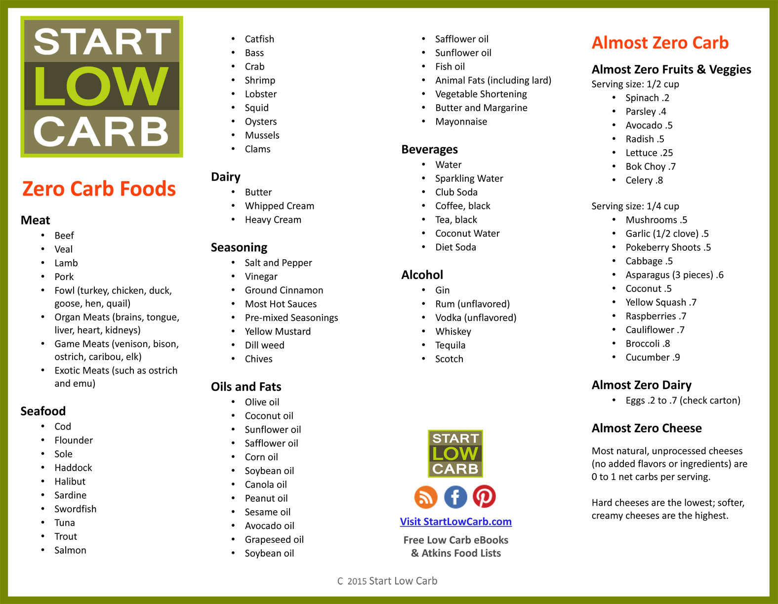 Grocery List For Low Carb Diet  Recipes with Almost No Carbs