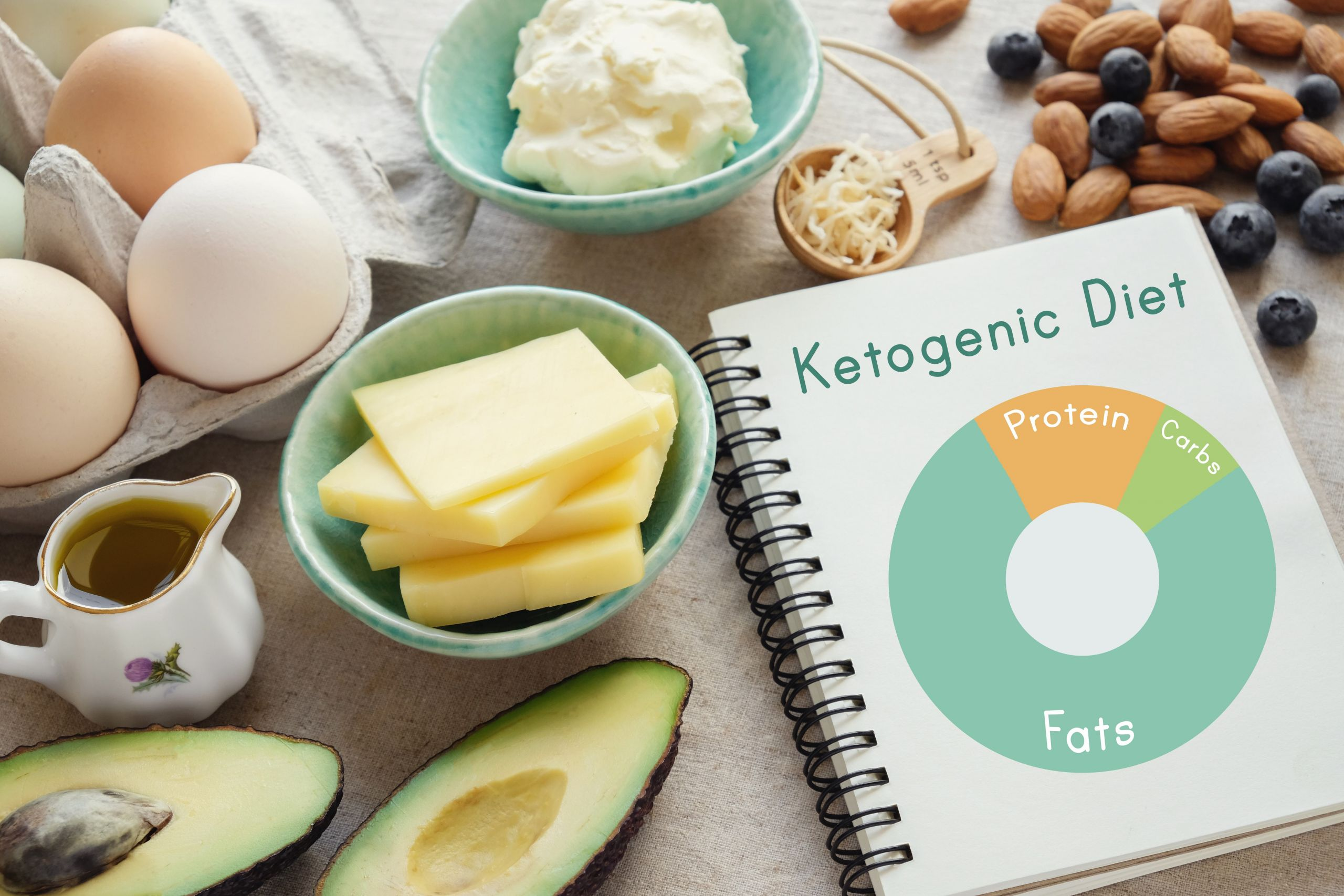 Healthy Ketosis Diet  Diet Review Ketogenic Diet for Weight Loss