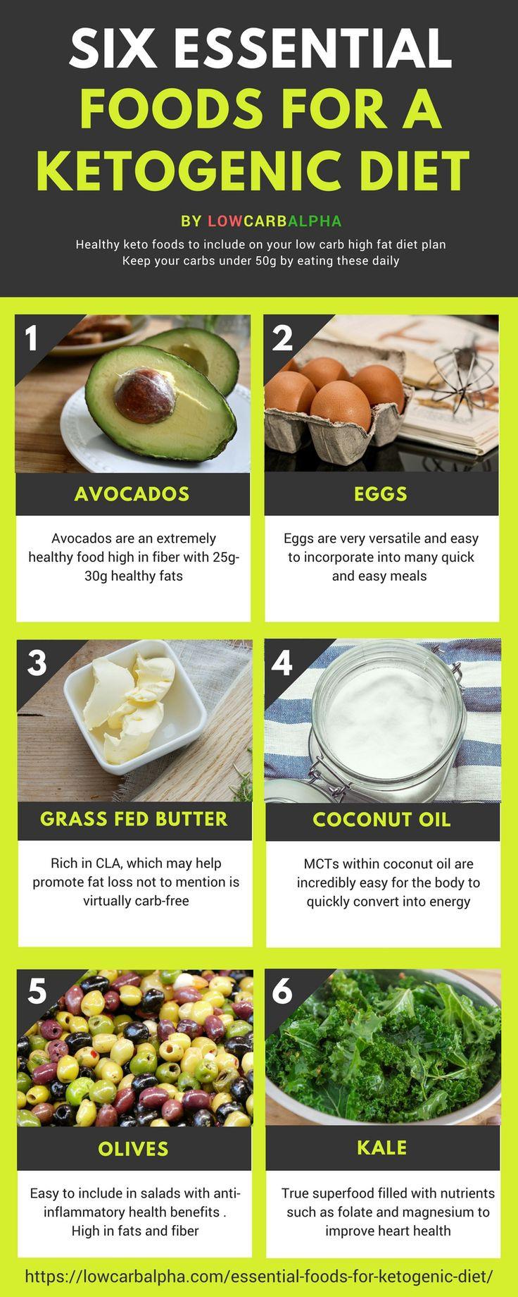 Healthy Ketosis Diet  201 best Ketogenic Diet images on Pinterest