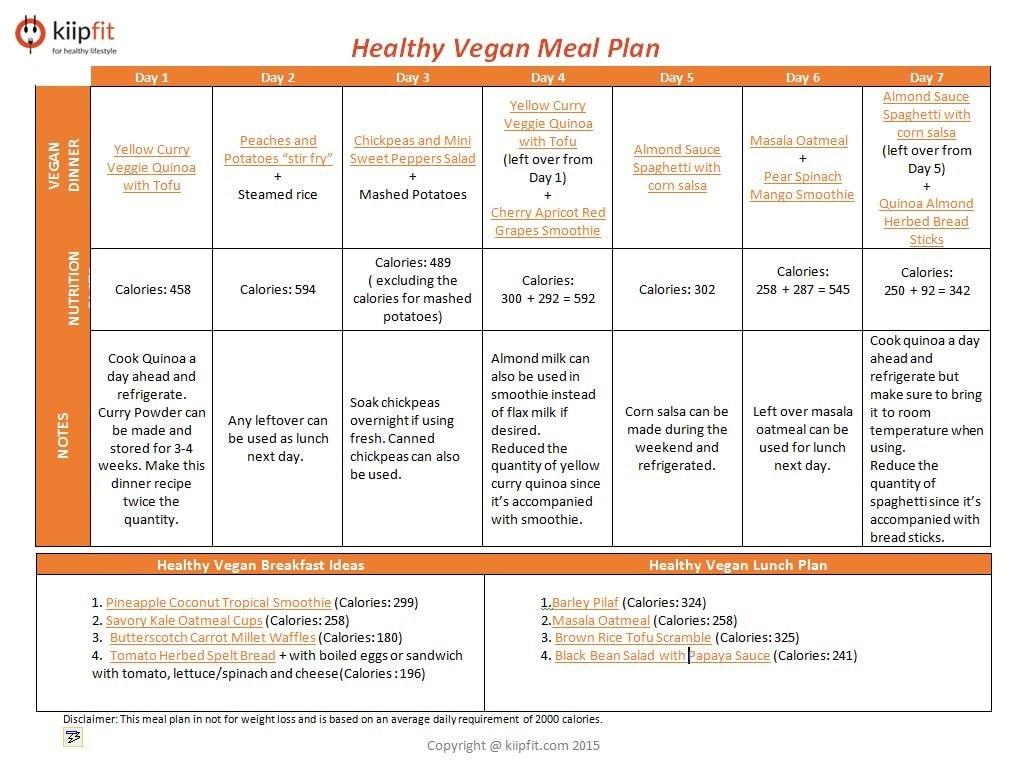 Healthy Vegan Plan  Healthy Vegan Meal Plan