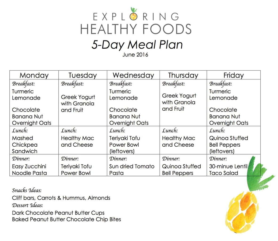 Healthy Vegan Plan  Ve arian Meal Plan
