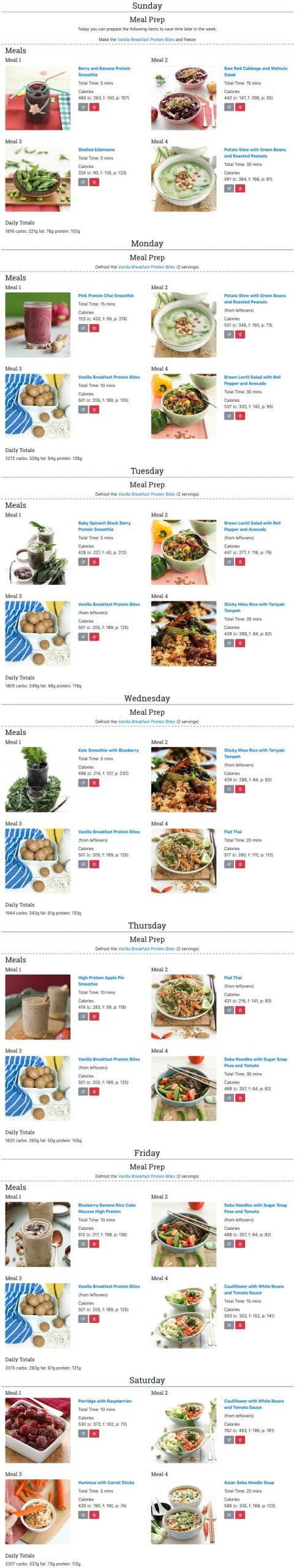 High Protein Vegan Plan  Here's A Vegan Meal Plan that's Packed with Protein Vegan