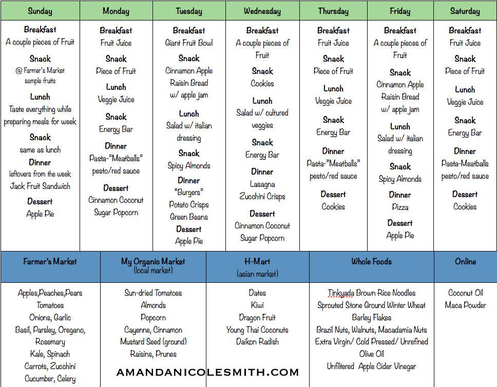 High Protein Vegan Plan  High Protein Diet Plan Vegan Diet Plan