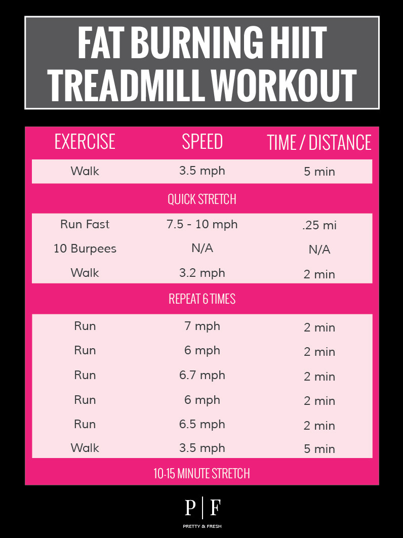 Hiit Fat Burning Workouts  31 Belly Fat Burning Workout Routines To Lose Weight Fast