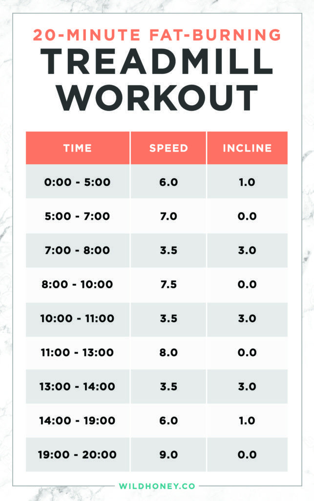 Hiit Fat Burning Workouts  20 Minute Fat Burning HIIT Treadmill Workout