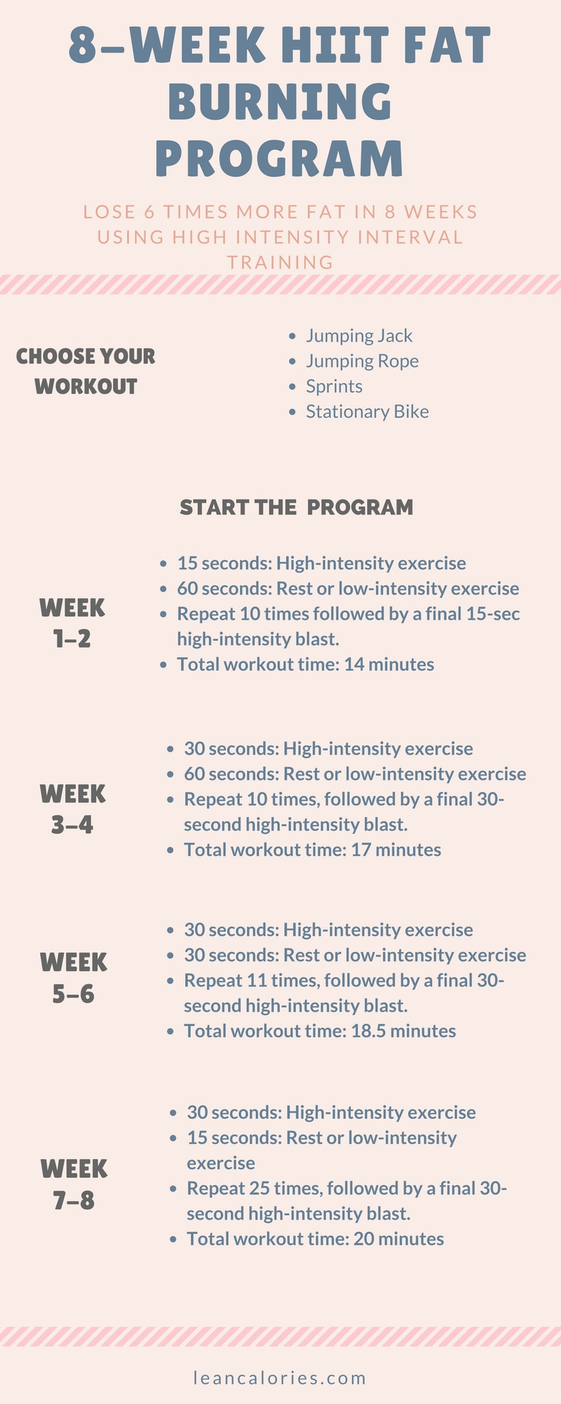 Hiit Fat Burning Workouts  World s Best Workout Plan Burns 6 Times More Fat In