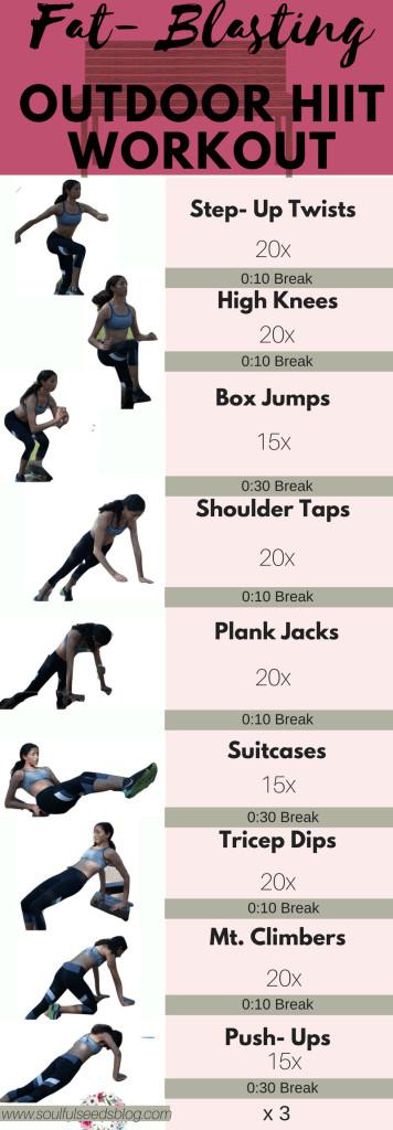 Hiit Fat Burning Workouts  Fat Burning HIIT Workout
