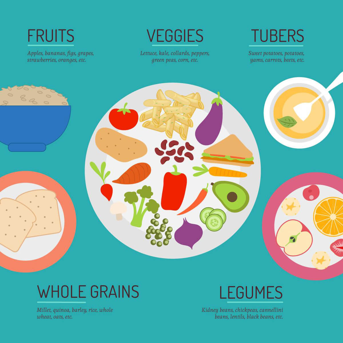 How To Eat Plant Based Diet  What is a Whole Food Plant Based Diet [INFOGRAPHIC]