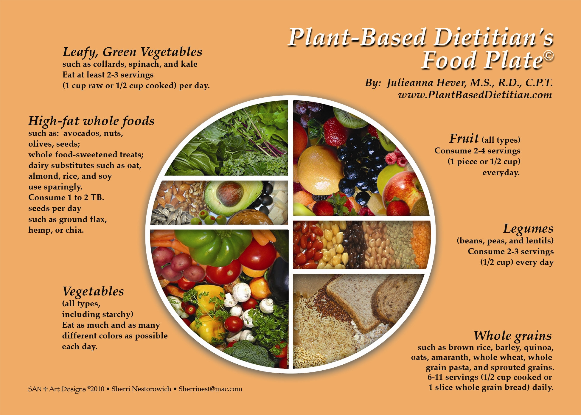 How To Eat Plant Based Diet  New Study on Current and Former Ve arians and Vegans