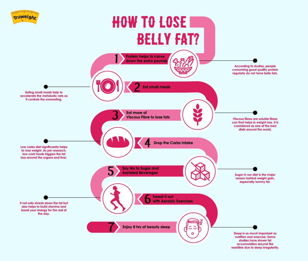 How To Lose Belly Fat For Men  Lose Belly Fat Simple Tricks & Tips Men Women