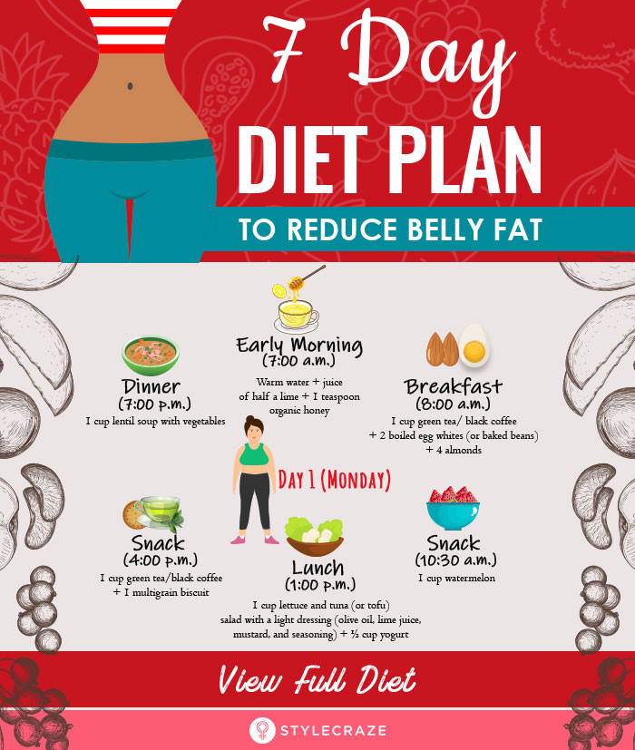 How To Lose Belly Fat For Women Diets  What to eat to reduce belly fat