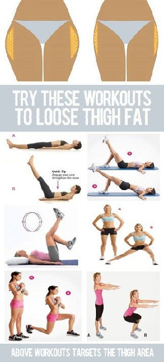 How To Lose Weight In Your Thighs  Exercises That Make You Lose Weight In Your Thighs coachgala