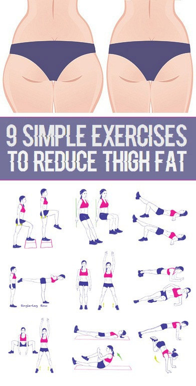 How To Lose Weight In Your Thighs  9 Simple Exercises to Reduce Thigh Fat Style Vast