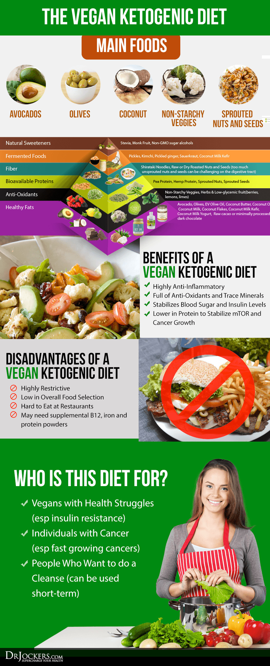 Keto Vegan Diet Plan  How To Follow A Vegan Ketogenic Diet DrJockers