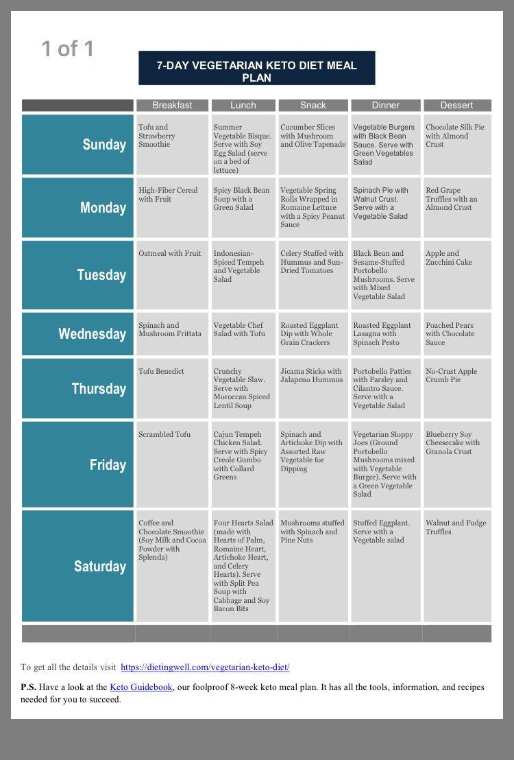 Keto Vegan Diet Plan  Vegan Keto meal plan