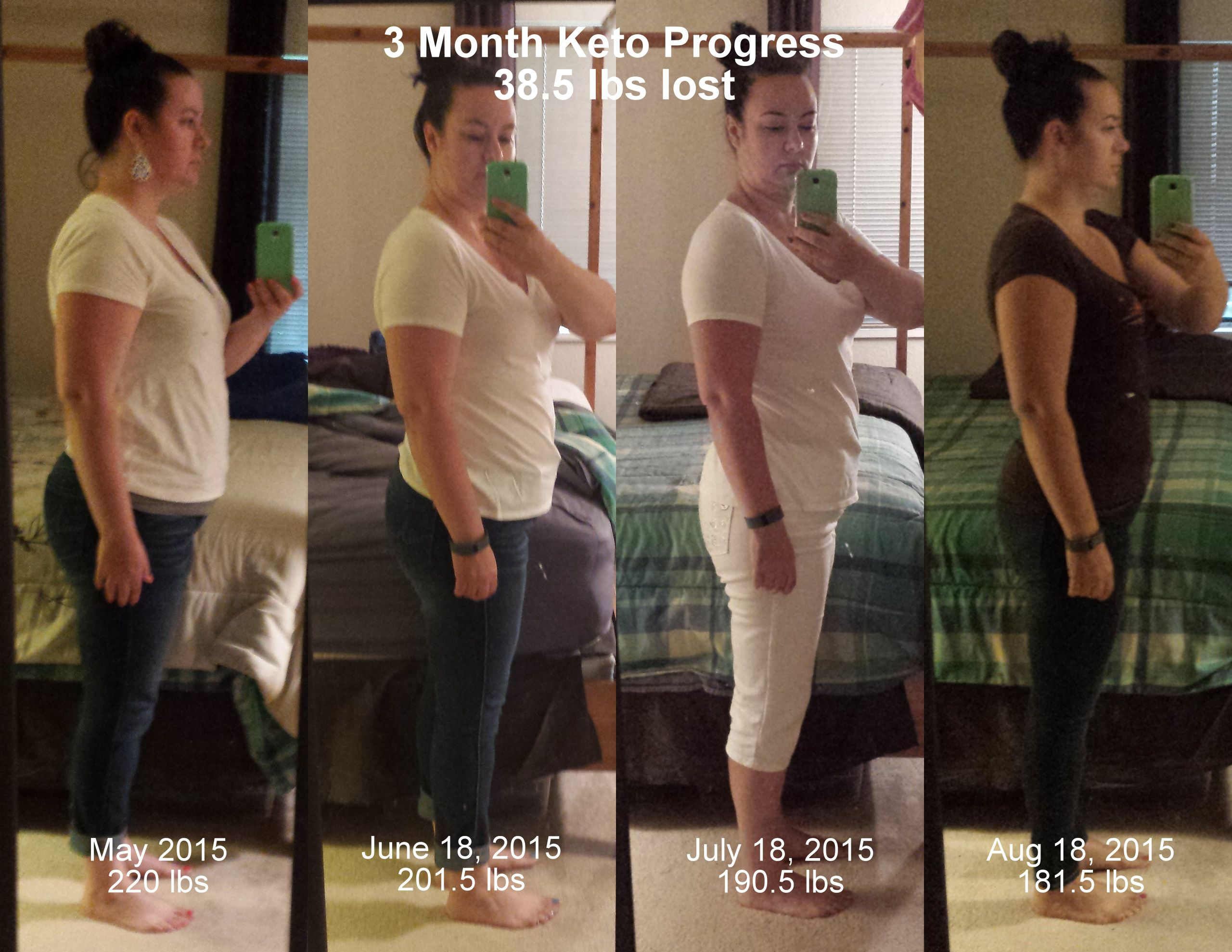 Ketosis Diet Before And After  3 Month Update on My Ketogenic Diet Experiment