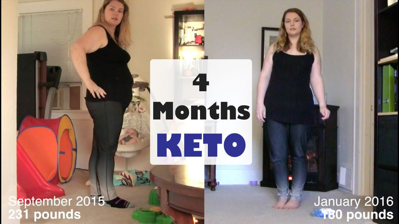Ketosis Diet Before And After  Keto Diet Before and After What 4 Months on the Keto Diet