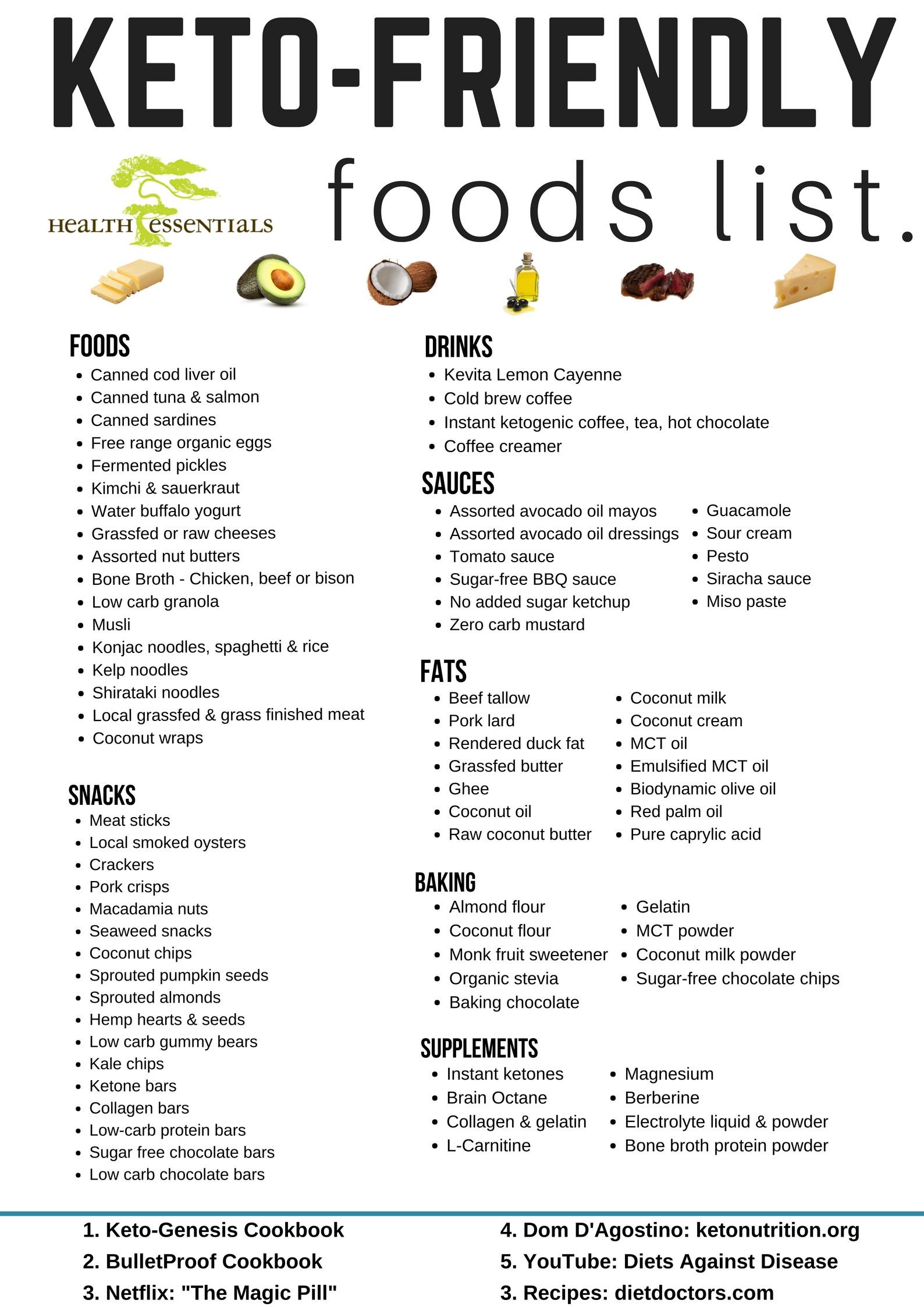 Ketosis Diet Foods  Ketogenic Friendly Foods List Updated