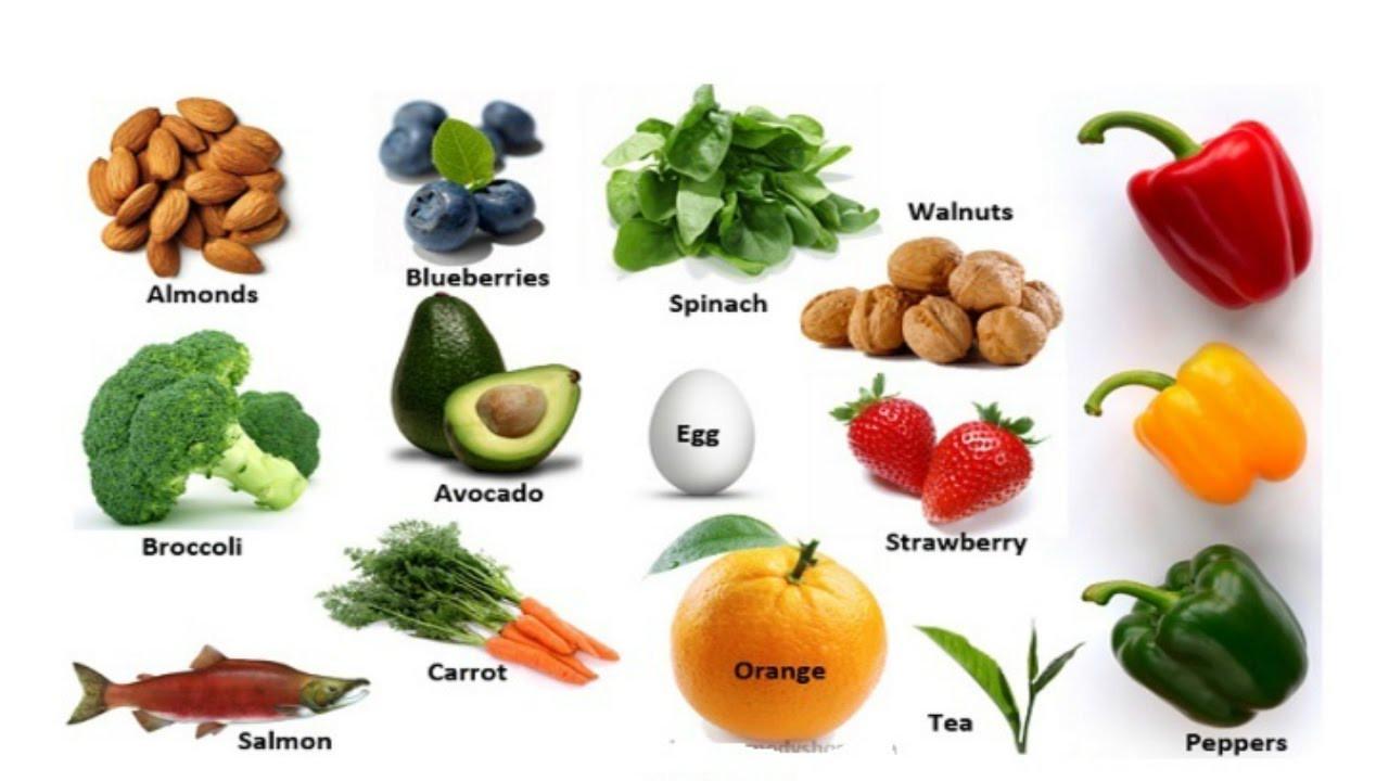 Ketosis Diet Foods  KETO DIET FOOD LIST & VEGETARIANISM