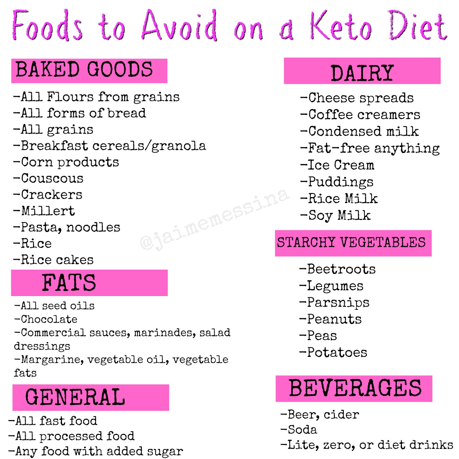 Ketosis Diet For Beginners  Keto Diet for Beginners