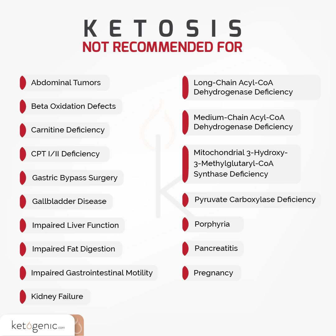 Ketosis Diet For Beginners  Are There Different Types of Ketosis