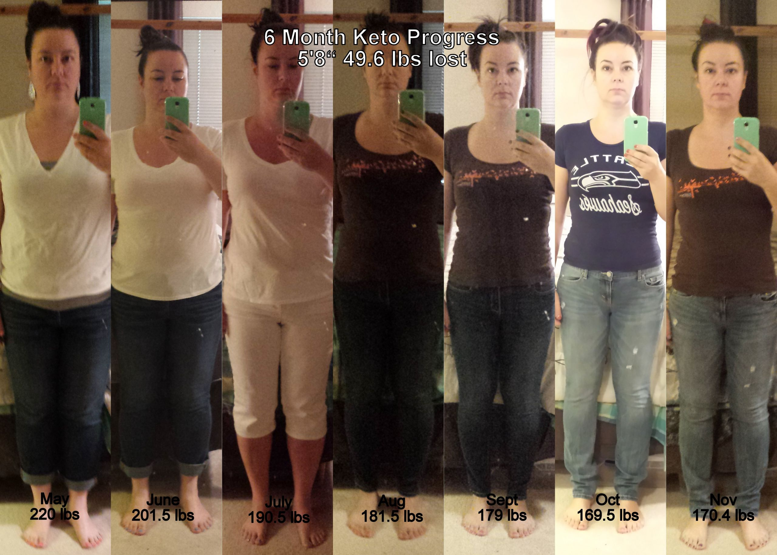 Ketosis Diet Results  6 Month Update on My Ketogenic Diet – Keto Carole