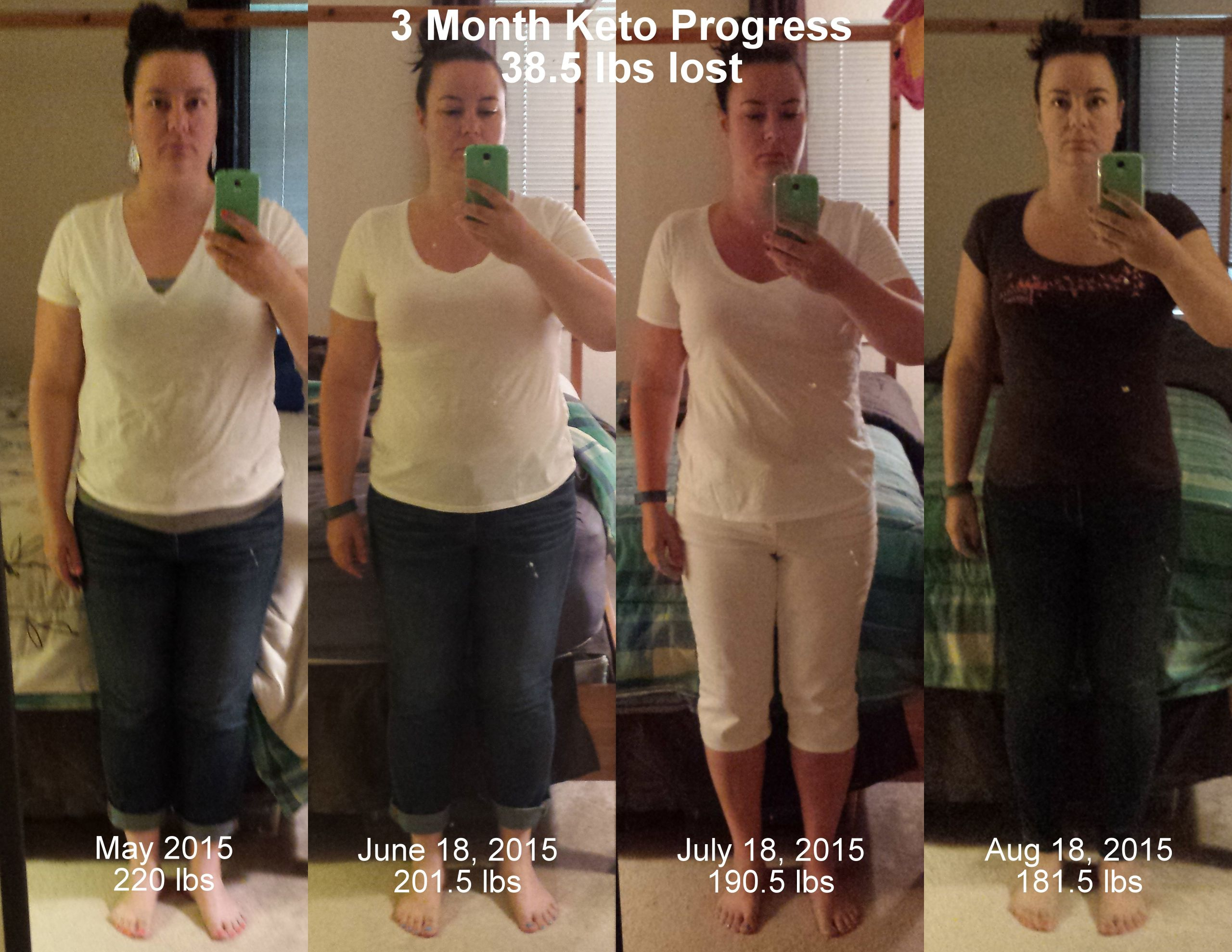 Ketosis Diet Results  3 Month Update on My Ketogenic Diet Experiment