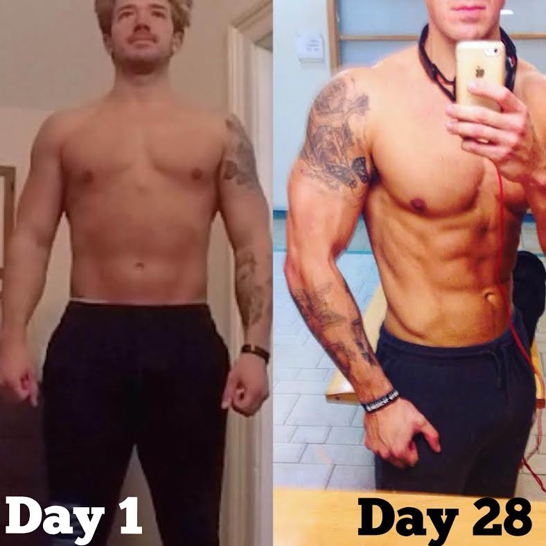 Ketosis Diet Results  A Beginners Guide to the Keto Diet Everything You Need
