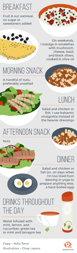 Low Carb Diet Meal Plan Philippines  Healthy Diet Plan For Filipino