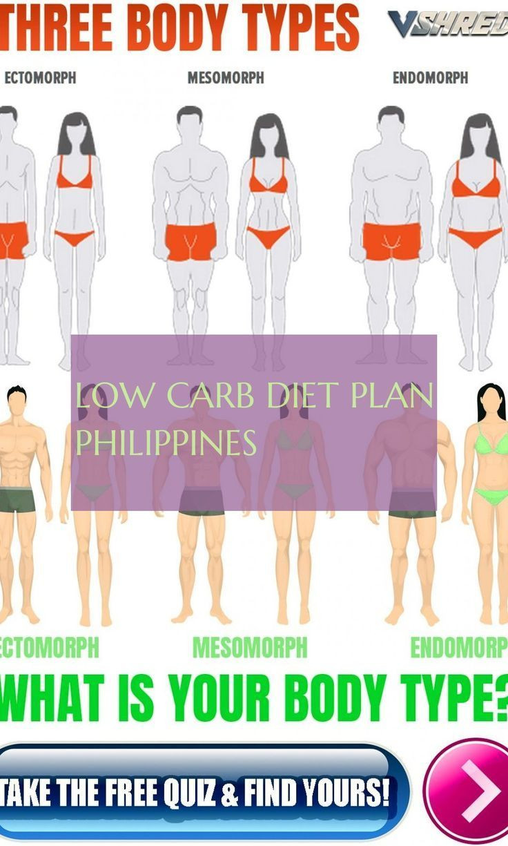 Low Carb Diet Meal Plan Philippines  Low Carb Diät Plan Philippinen carb t plan