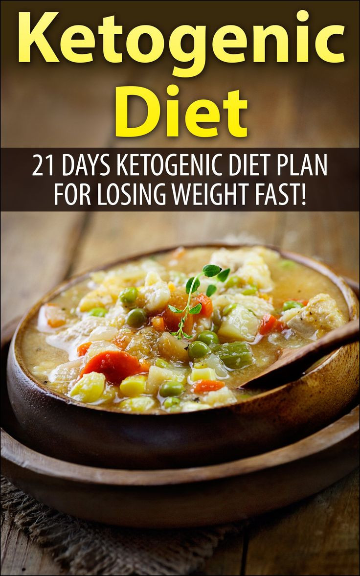 Low Carb Diet Plan 21 Days Losing Weight  Ketogenic Diet Ketogenic Diet plan for 21 days for Losing