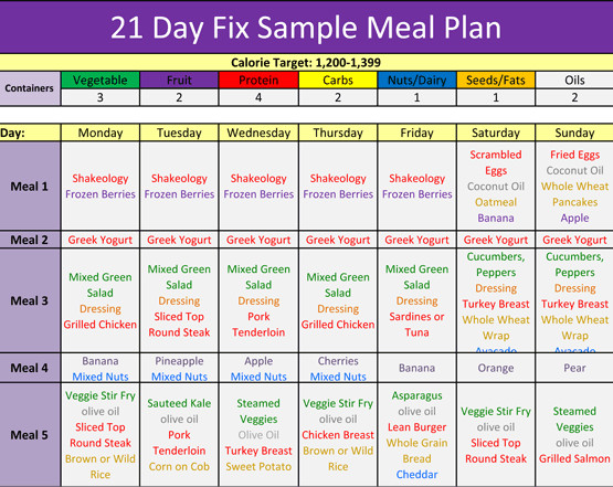 Low Carb Diet Plan 21 Days Losing Weight  My personal 21 day fix review 21 day fix vs Paleo t