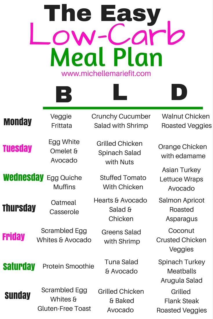 Low Carb Diet Plan  Low Carb Meal Plan Michelle Marie Fit