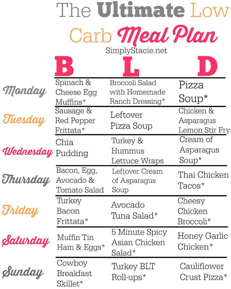Low Carb Diet Plan  Low Carb Meal Plan Simply Stacie