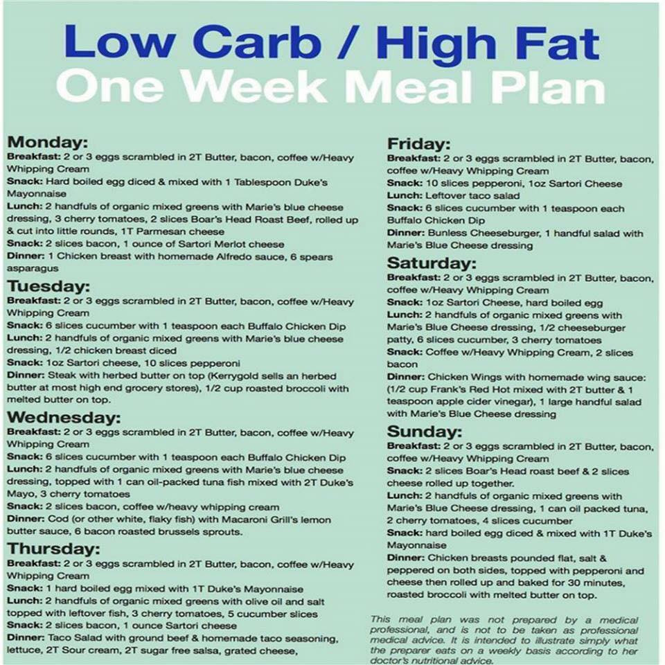Low Carb Diet Plan  GENEROSITIES OF THE HEART A RECIPE BLOG FOR TYPE 2