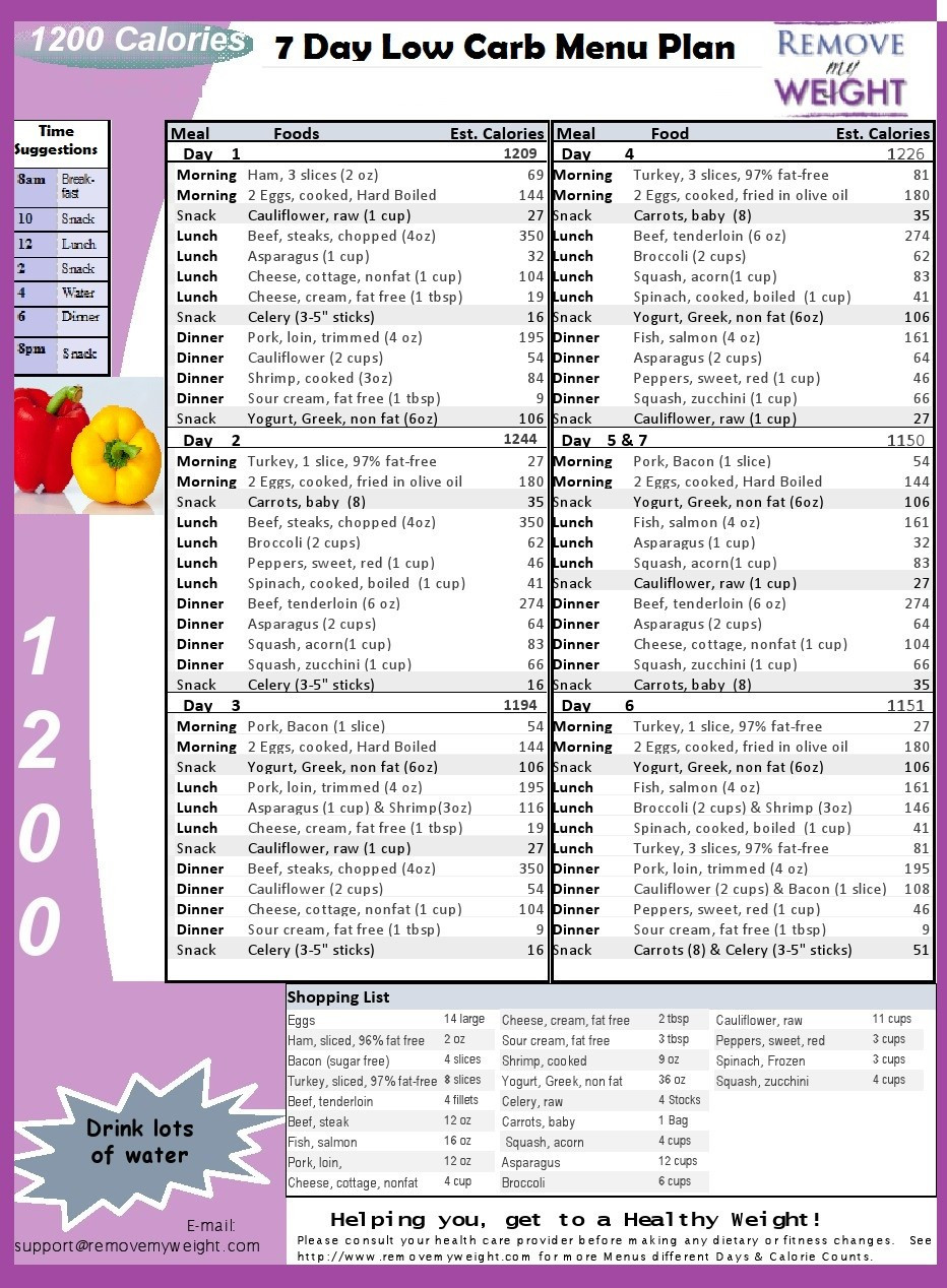 Low Carb Diet Plan  Low Carb Diet Menu Plan Free Printable 7 Day 1200