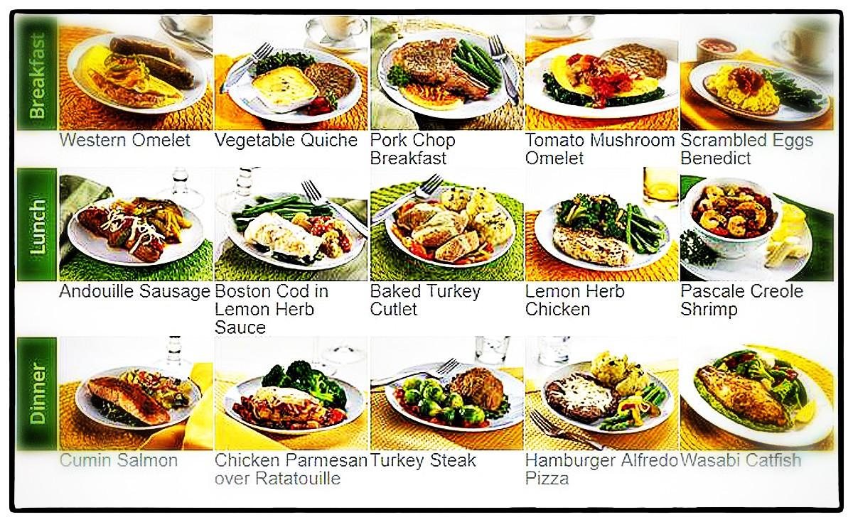 Low Carb Low Fat Diet  Low Carb Diet Plan For Fat Loss Diet Plan